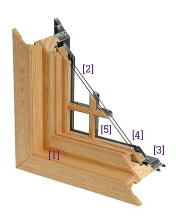 FPO  sc 1 th 254 & Pinnacle | Wood Clad and Primed Windows u0026 Doors | Windsor Windows ... pezcame.com